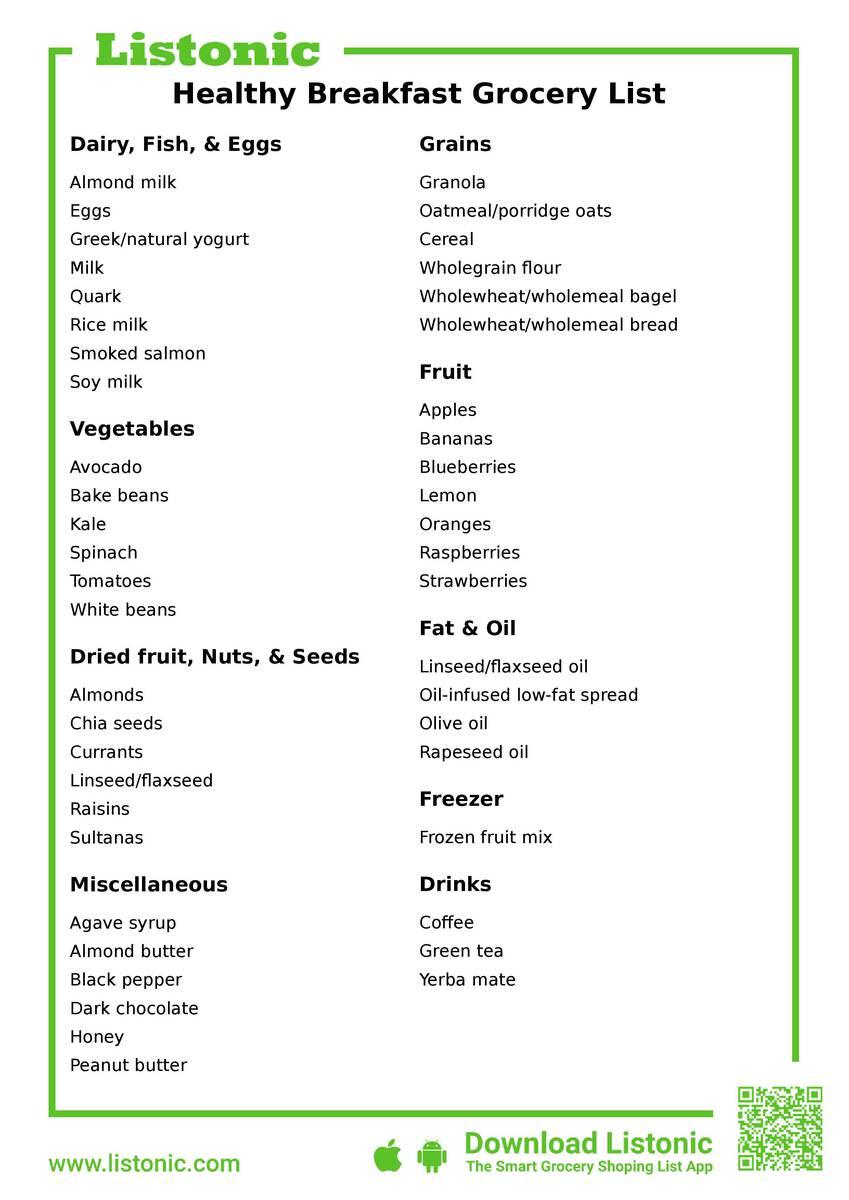 healthy breakfast grocery list - template