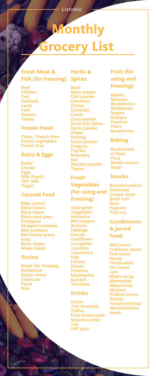 monthly grocery list - template