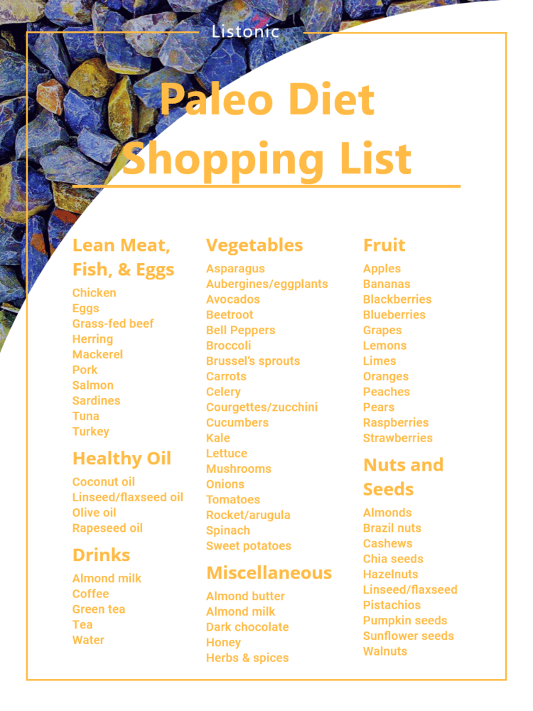paleo diet shopping list - template