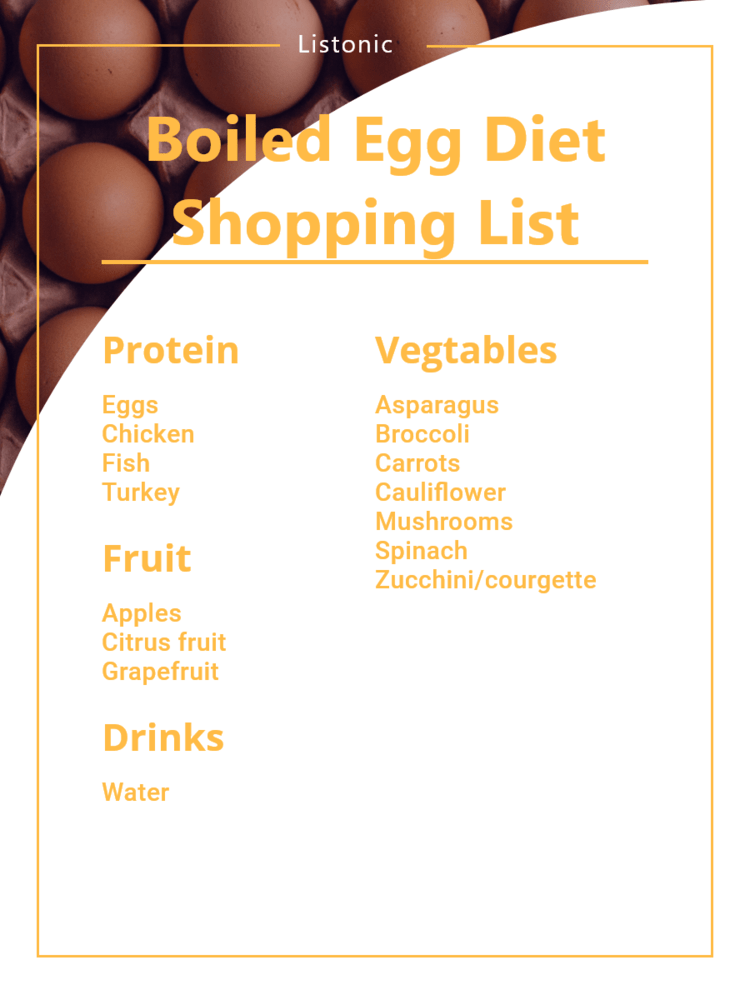 boiled egg diet shopping list - template