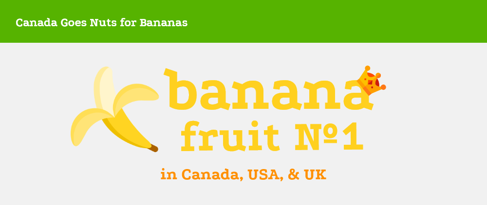 Canada Has the Healthiest Shopping Lists - Bananas