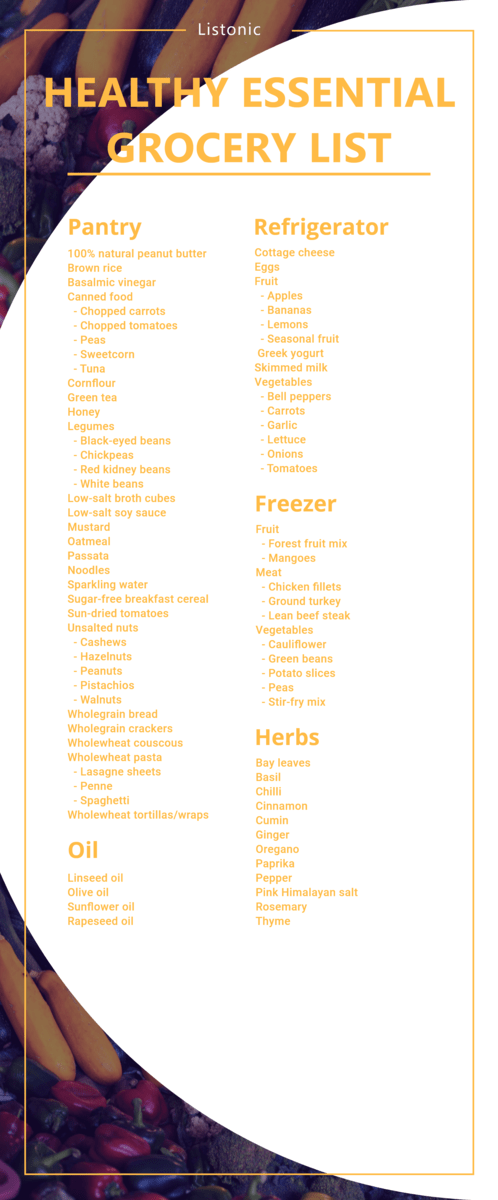 healthy essential grocery list - template