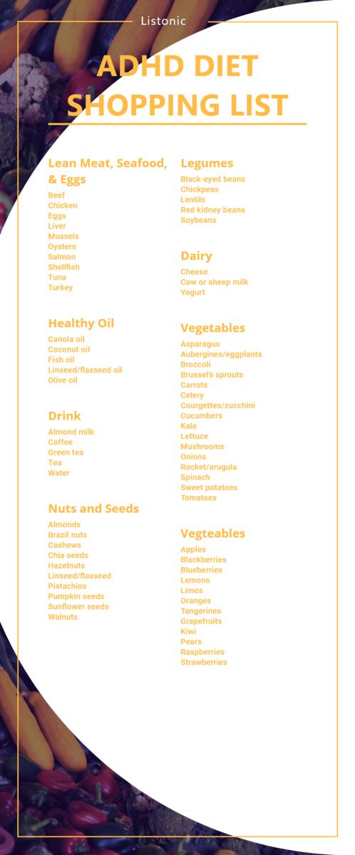 ADHD Diet Shopping List - Template