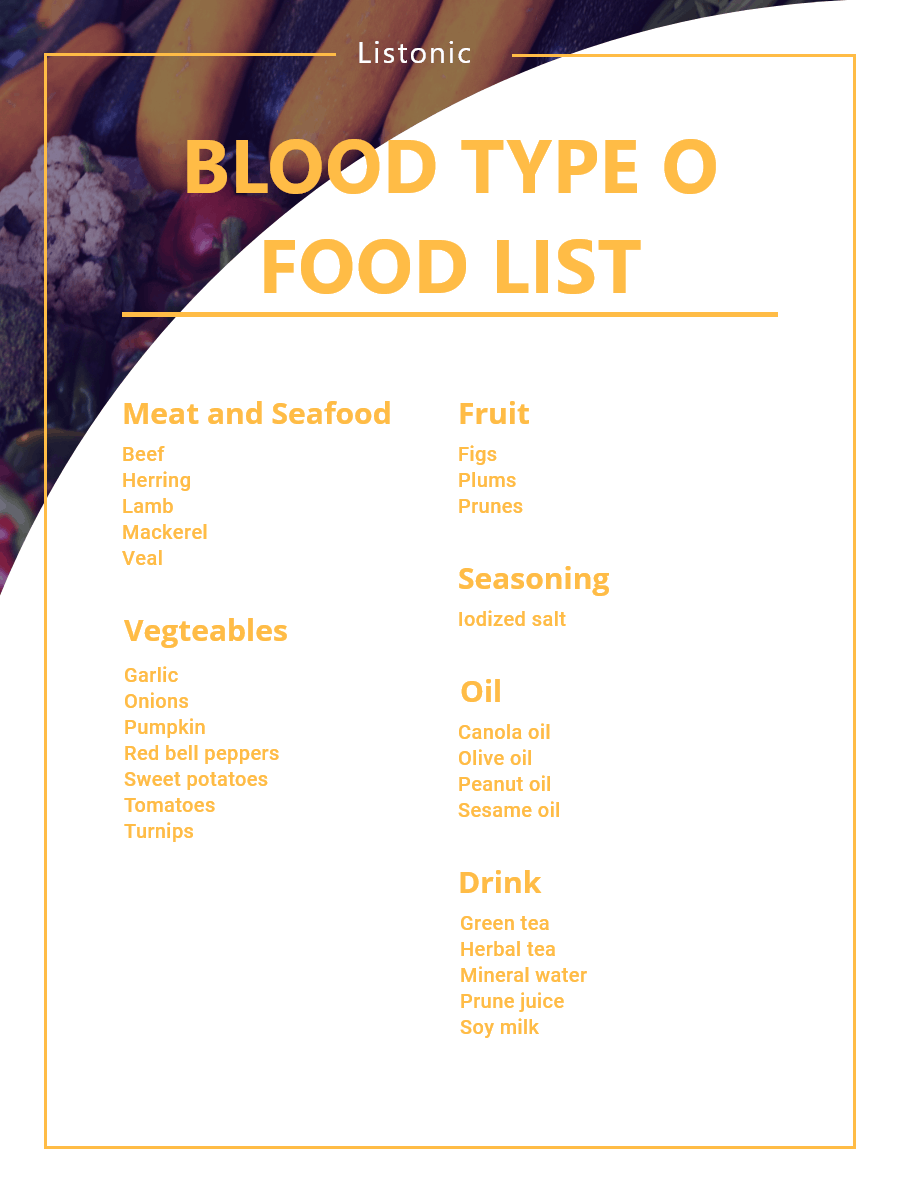 blood type o food list - template