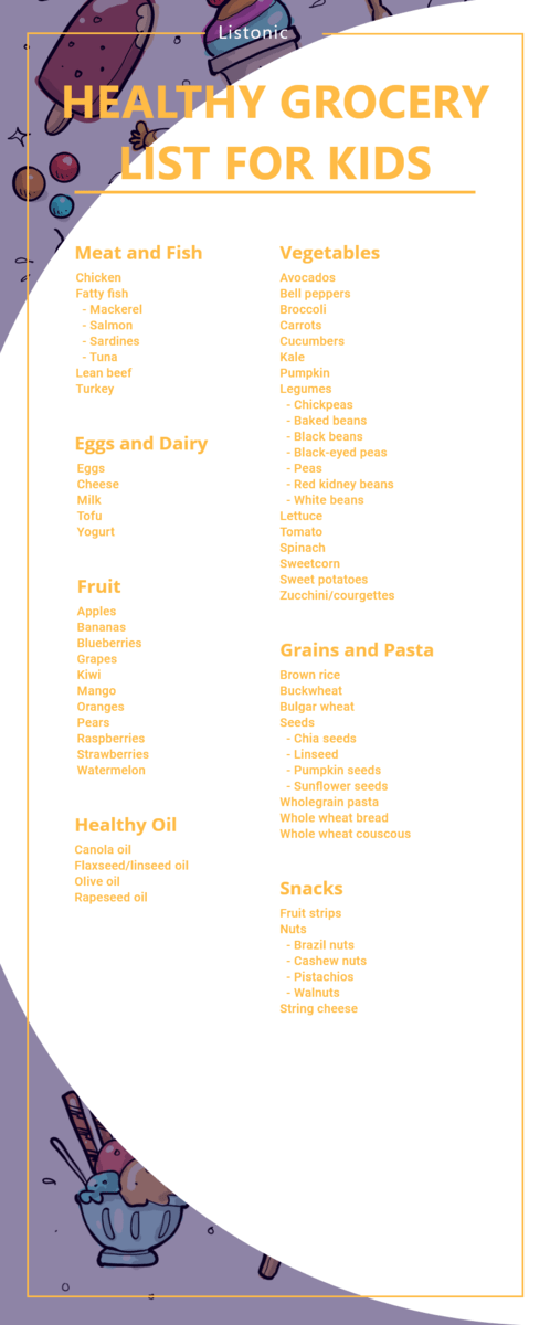 healthy grocery list for kids - template