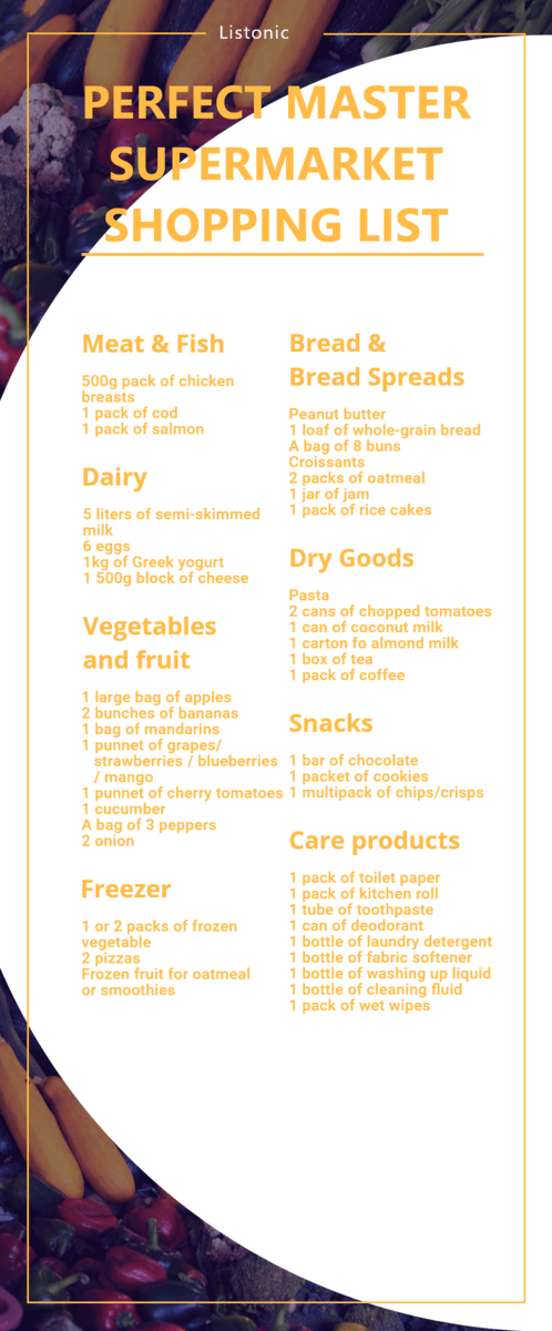master supermarket shopping list - template