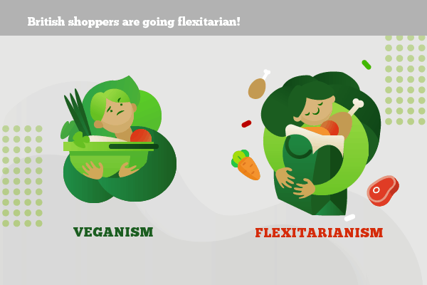 flexitarian wins