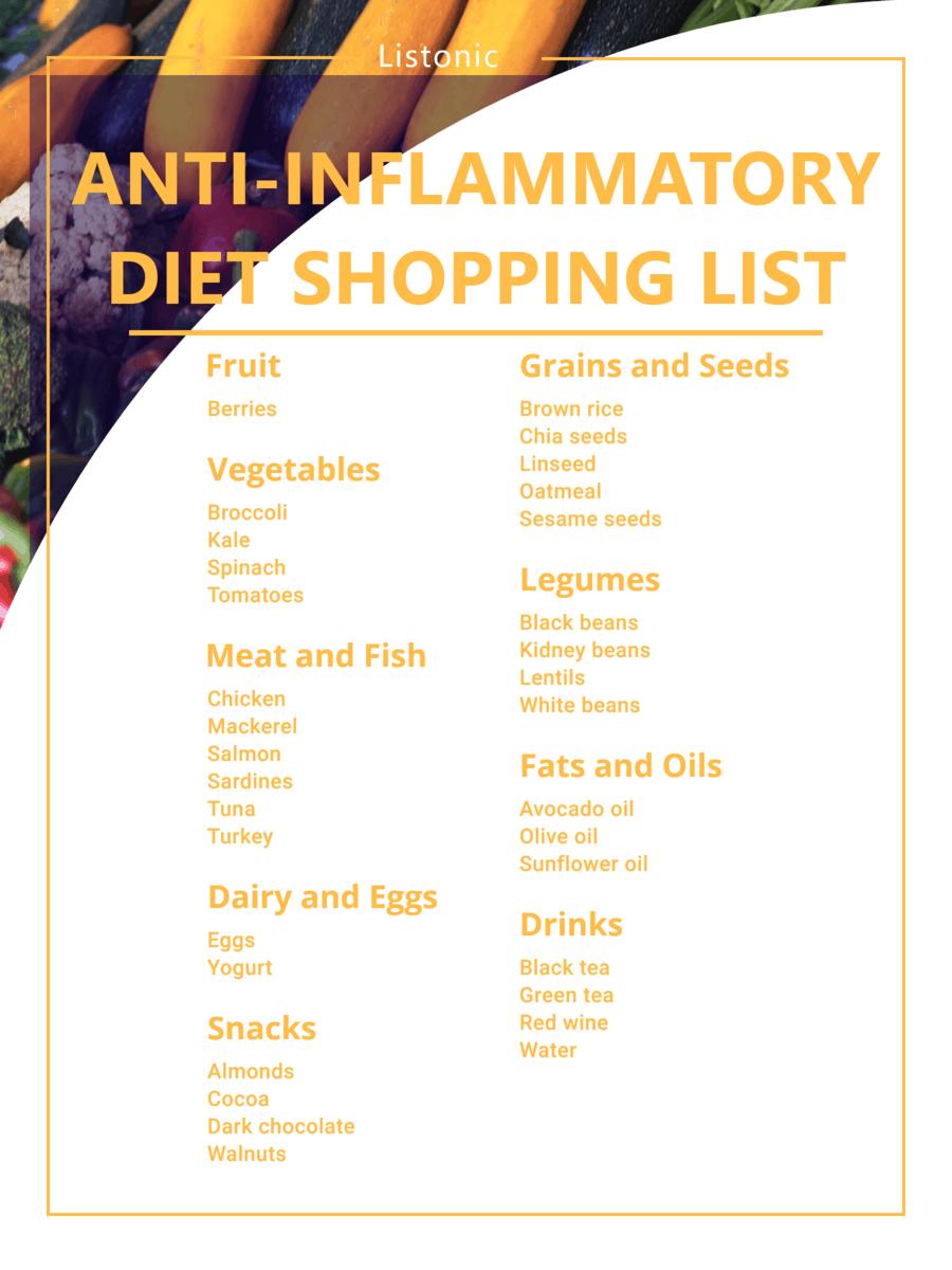 anti-inflammatory diet shopping list template