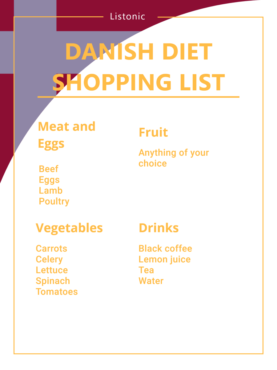 danish diet shopping list - template
