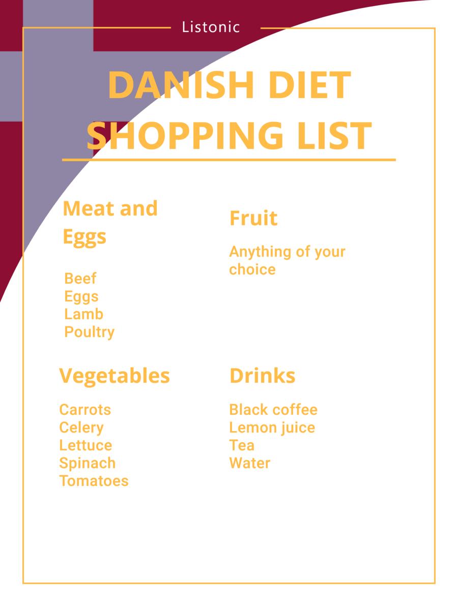 danish diet shopping list - template